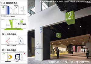 常葉大学静岡草薙キャンパス 空間に浮遊するシステムサイン