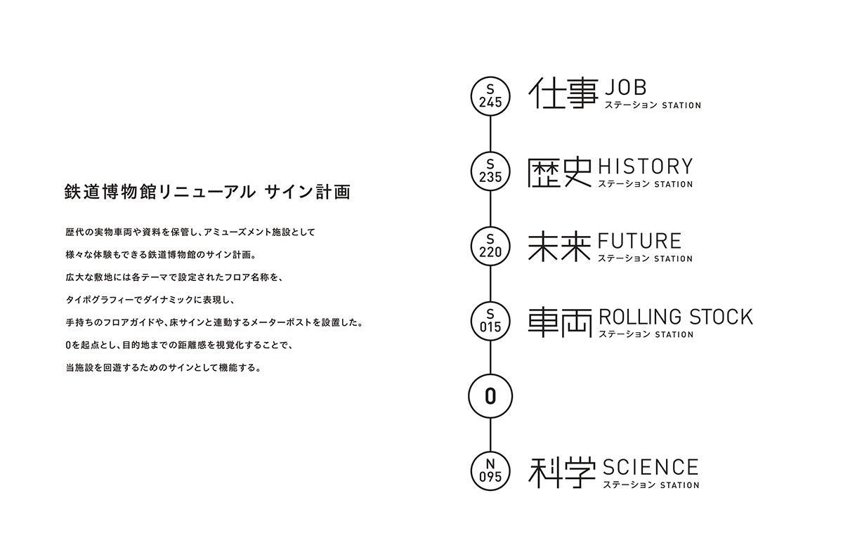 鉄道博物館リニューアル サイン計画